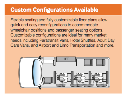 drawing of available custom vehicle configurations